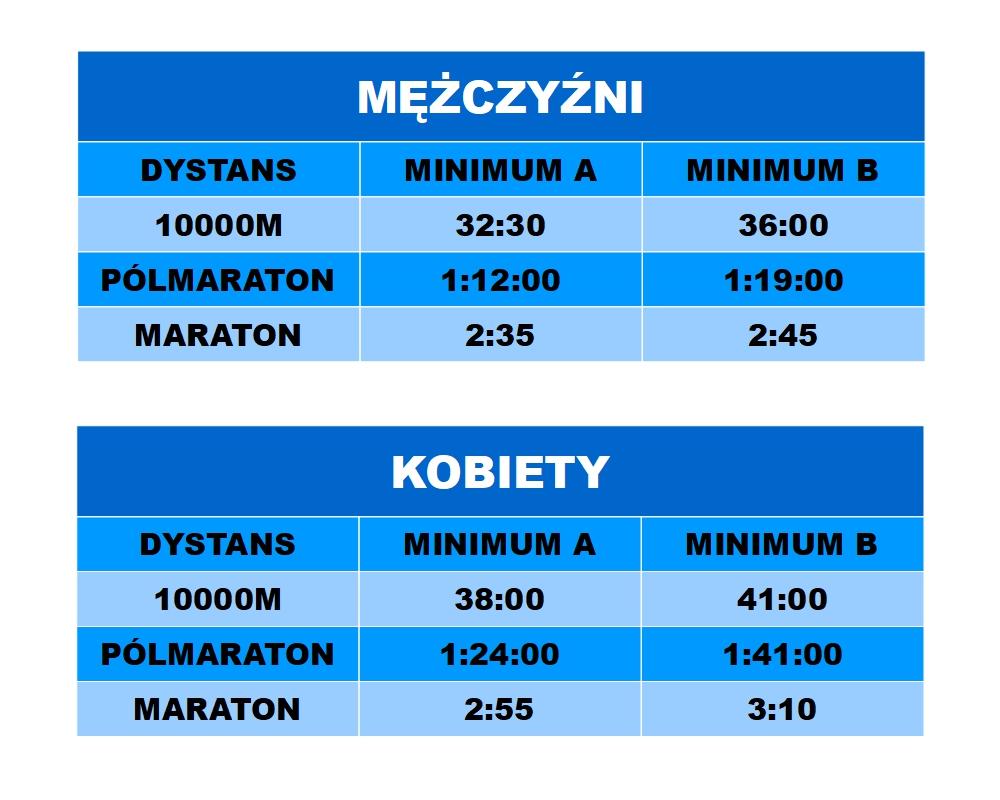 maraton dębno minima