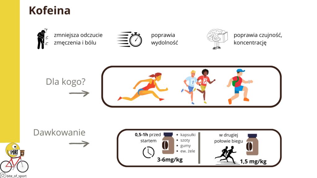 kofeina bieganie.pl
